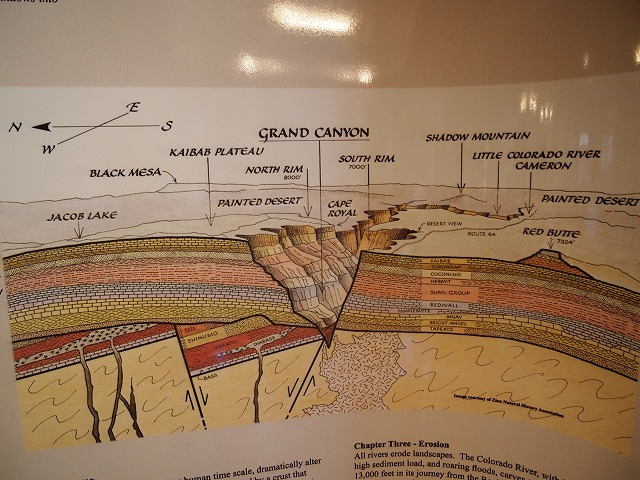 グランドキャニオンの地層